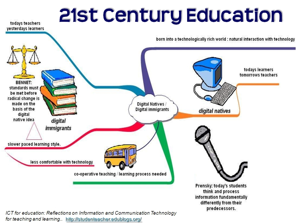 Changes in Our Librarian Education for the 21st Century